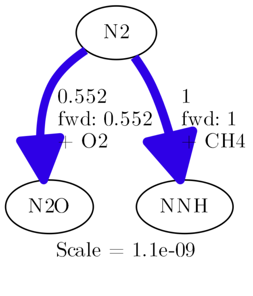 Slightly changed reaction path diagram of minimal code example