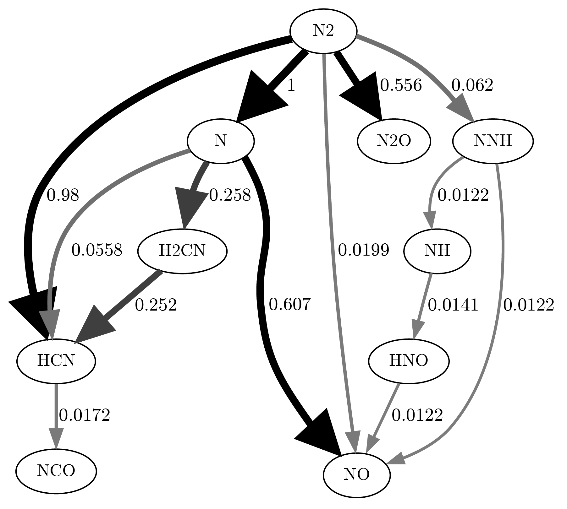 tutorial  generating reaction path diagrams with cantera